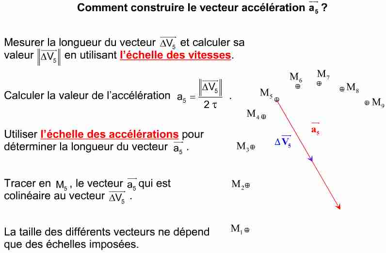 alessio guarino  u00bb animations  applications  logiciels  simulations de physique chimie