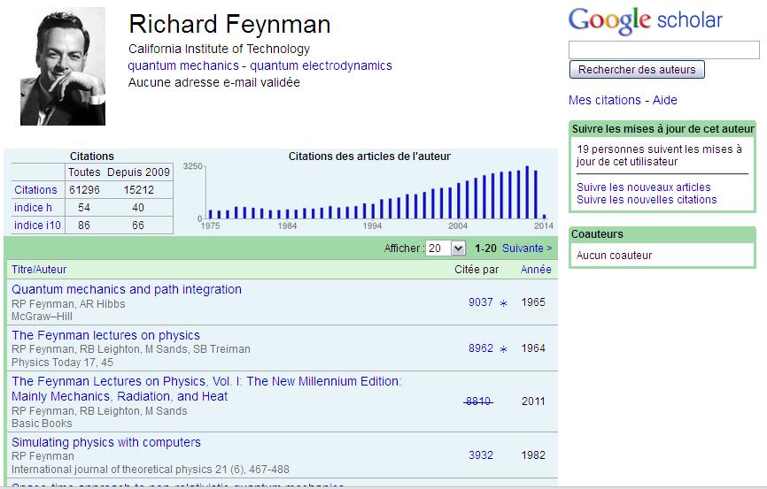 Profil Google Scholar de Richard Feynman