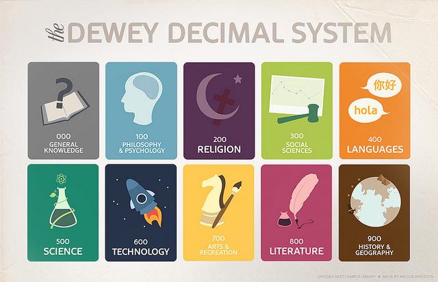 Dewey_appletonmaggie_CC BY-SA 2.0