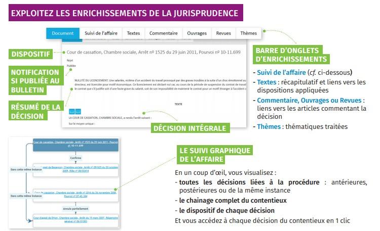 Consulter le guide PDF pour la version texte page 7